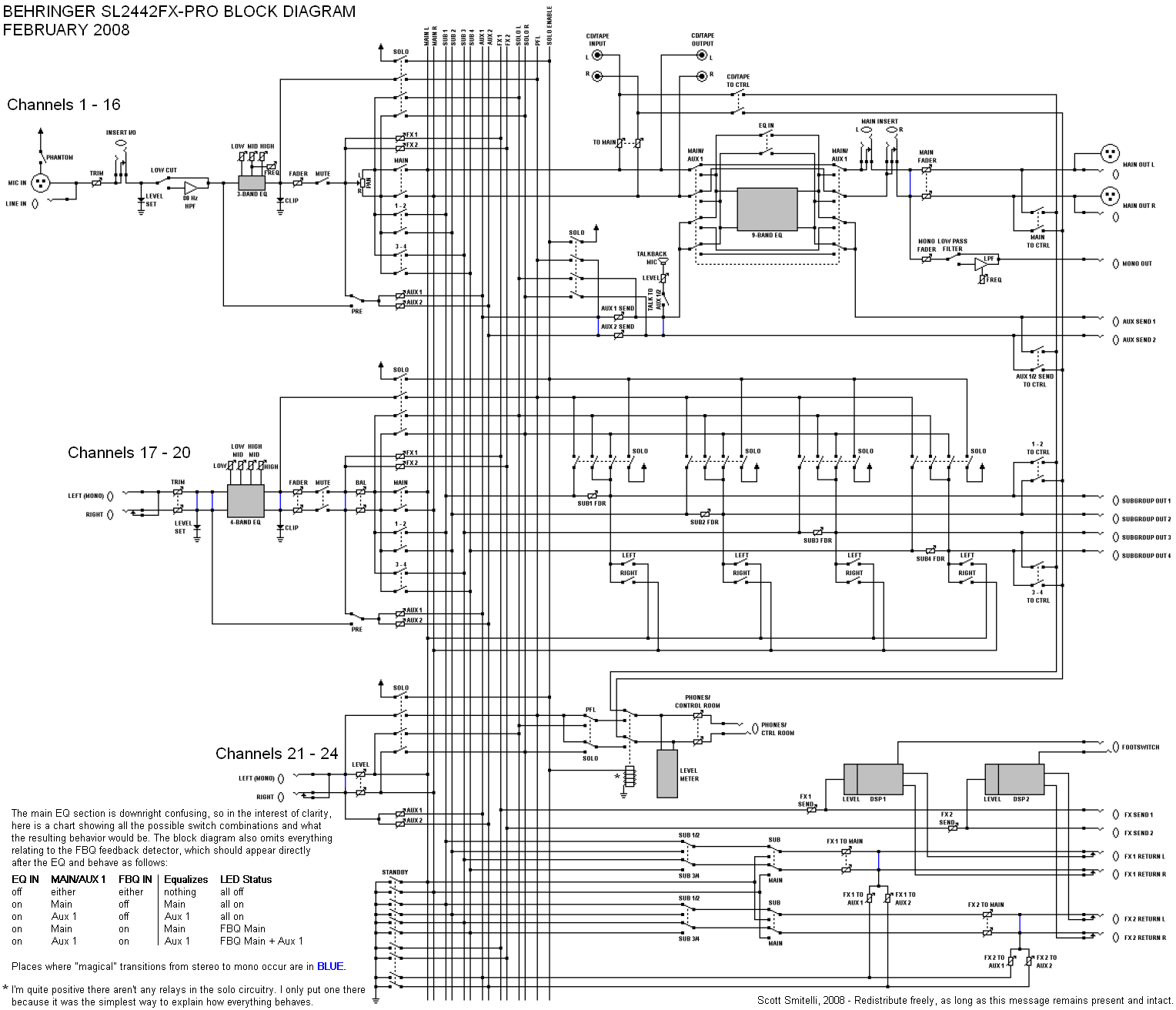 mixer block diagram  u2013 powerking co
